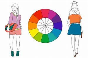 Couleur Complémentaire Du Rose : relooking quelles couleurs me vont portail de la mode ~ Zukunftsfamilie.com Idées de Décoration