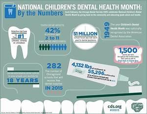 #Infographic - National Children's Dental Health month via ...