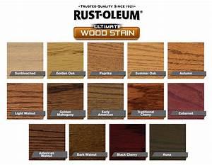 Innovative Technologies Make Wood Finishing Projects