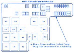 2000 Jaguar Type Fuse Diagram by Jaguar S Type 2007 Front Power Distribution Fuse Box Block