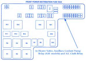 Jaguar S Type 2007 Front Power Distribution Fuse Box  Block Circuit Breaker Diagram