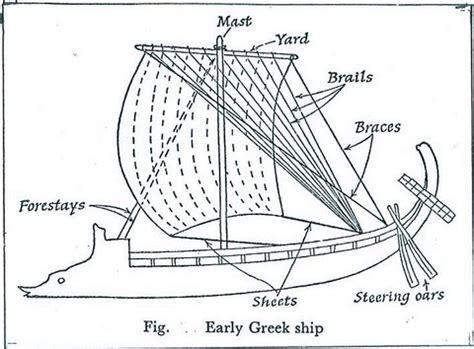 Parts Of A Longboat by Viking Ships Diagram Sailboat Hull Diagram Wiring Diagram