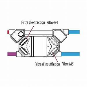 Filtre Vmc Double Flux : filtres m5 g4 pour vmc flexeo filtration vmc double ~ Dailycaller-alerts.com Idées de Décoration