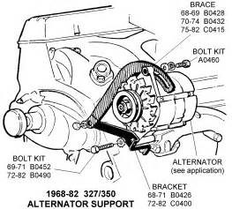 similiar chevy 350 engine diagram keywords chevy 350 engine vacuum line diagram online image schematic