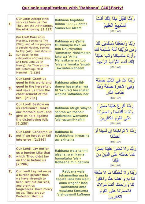 forty quranic supplications  rabbana