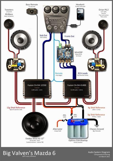 car sound system diagram car audio car audio installation custom car audio car audio