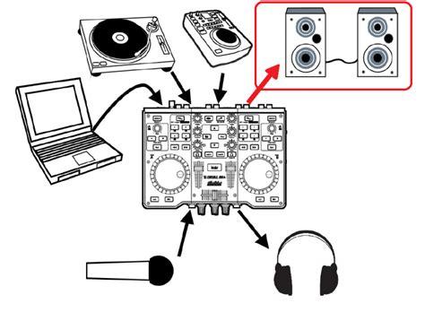 VIRTUAL DJ SOFTWARE - VDJPedia - MK4_pt