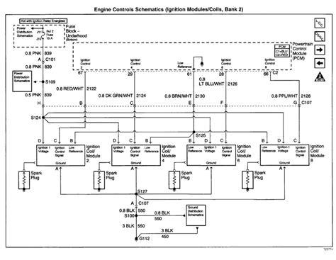 Chevy Truck Engine Diagram Downloaddescargar