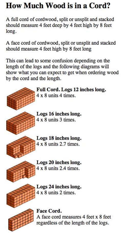 how much wood is in a cord 126 best images about forestry on pinterest ash minnesota and international falls mn