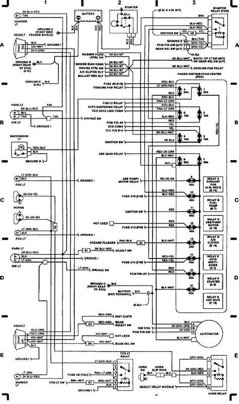 Jeep Wiring by Wiring Diagrams 1993 Jeep Xj Jeep