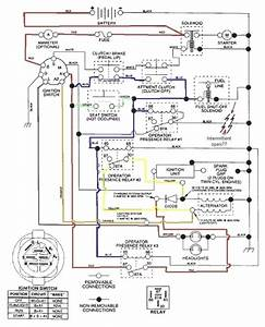 14hp Kohler Engine Wiring Diagram