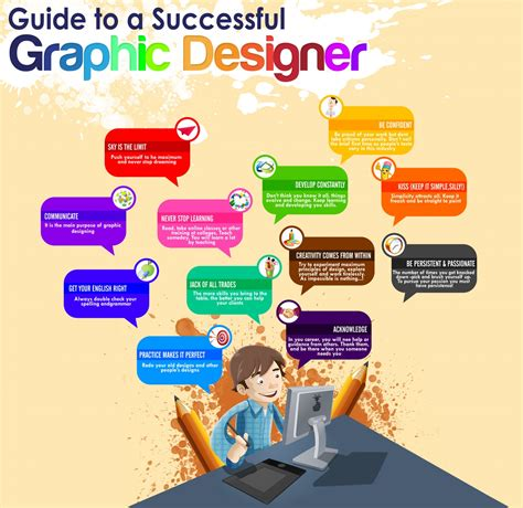 graphic design tips guide to a successful graphic designer visual ly