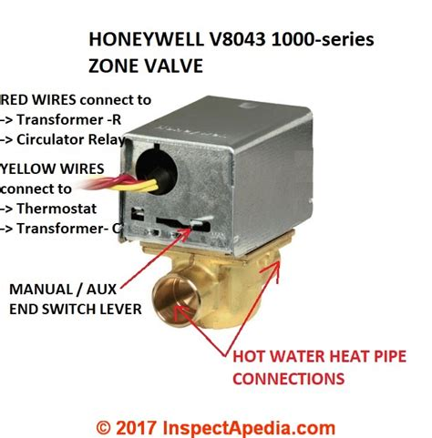 heating zone valve wiring faqs   connect  wire
