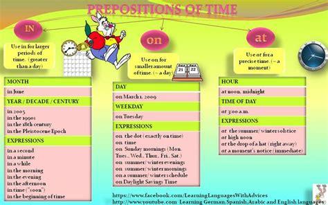 Preposition Of Time  Learning English Langugae Pinterest