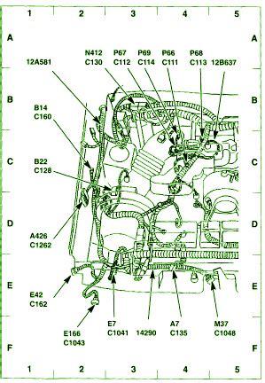 Ford Mustang Fuse Box Diagram Circuit Wiring