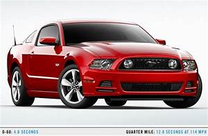 2014 cherry red mustang - Google Search | Ford mustang, Ford mustang shelby cobra, Ford motor