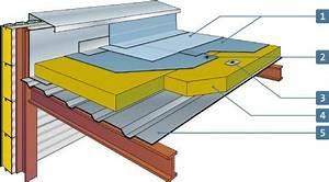Toiture Bac Acier Prix : isolation toiture bac acier images ~ Premium-room.com Idées de Décoration