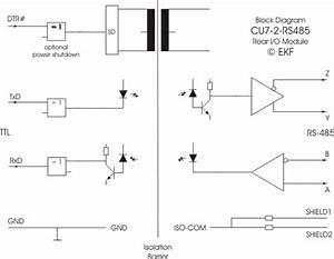 Ekf Compactpci Products  Cu7 O Module  English