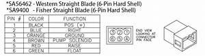 Aftermarket Controller Fisher Straight Blade Handheld