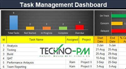 task management templates project management templates