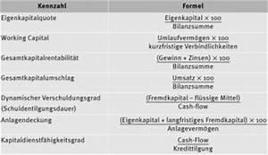 1 Prozent Regelung Berechnen : fehlermeldung des paedagogik servers ~ Themetempest.com Abrechnung