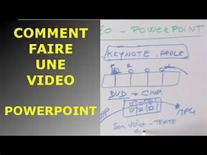 Comment Faire Une Bibliothèque : comment faire une vid o powerpoint youtube ~ Dode.kayakingforconservation.com Idées de Décoration