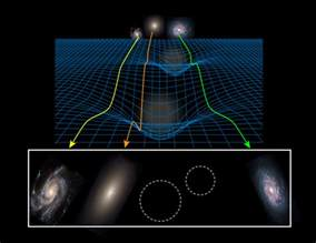 How To Measure Speed Of Light by 1st Test Of New Theory Of Gravity Human World Earthsky
