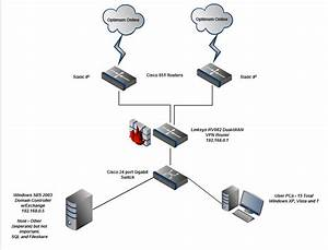 2 Computers  2 Modems  2 Dsl Lines On One Network - How  - Internet  Network  U0026 Security
