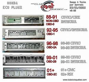 Obd2  U0026gt Obd1  U2014  U0431 U043e U0440 U0442 U0436 U0443 U0440 U043d U0430 U043b Honda Civic Eg9 Sir B20b18 1993