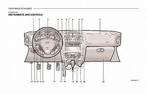 2003 Hyundai Santa Fe Owners Manual
