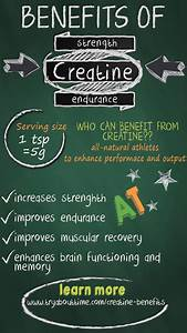Creatine Benefits All Athletes
