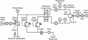 Physics Schematic Diagrams And Circuits Test