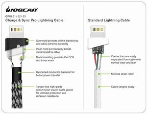 Free Iogear Gpul02 Charge U0026amp Sync Pro 6 5 Ft 2m Usb To Lightning Good Quality Wallpaper