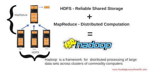 hadoop hadoop  real world