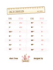 Length Conversion Table Chart