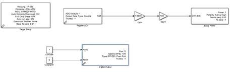Matlab Simulink'de Stm32f4 İle Dc Motor Hız Kontrolü