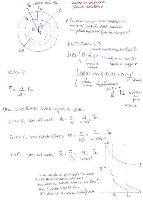 fisica 2 dispense fisica 2 elettrostatica dielettrici esercizio 1 la
