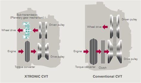 nissan unveils  generation xtronic cvt   motor