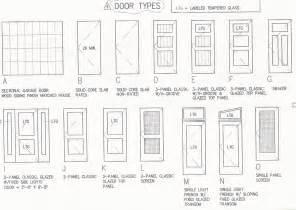 types of doors doors stott builders