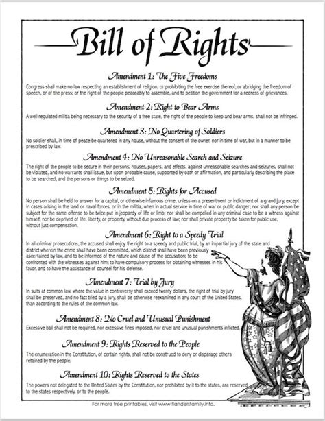 us history worksheets bill of rights free printable copy of the bill of rights from www