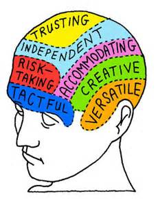 what are my strengths stock illustration brain covered with various