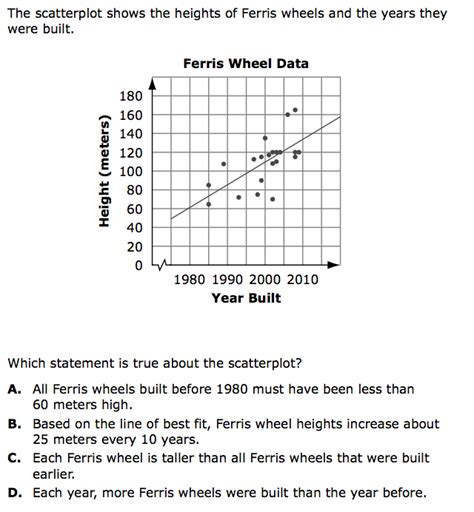 Scatter Plot And Line Of Best Fit Worksheet Answers Worksheets For All  Download And Share