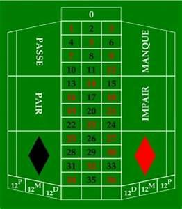 les regles de base pour jouer a la roulette aa casino With tapis roulette casino