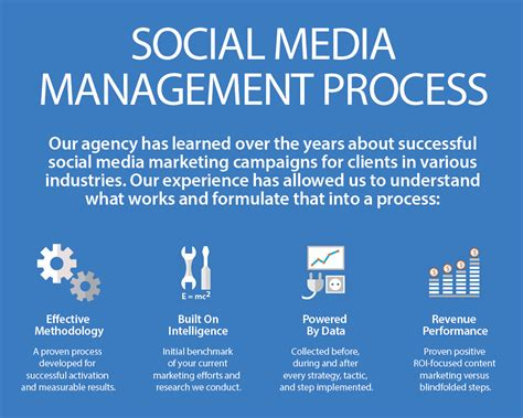 Social Media Marketing & Management  Aiden Marketing. Home Warranty Insurance California. Best Credit Card Transfer Balance. C T Bauer College Of Business. Cost Of Refinance Mortgage What Is Everolimus. Early Childhood Education Degree Salary. Electronic Check Processing Companies. Union Security Insurance Convertible New Cars. Michigan Auto Accident Attorney