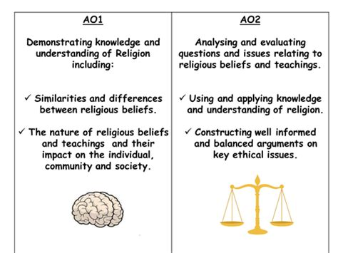 teaching resources ks3 religious education religious education ks3 re life without levels by alexa77