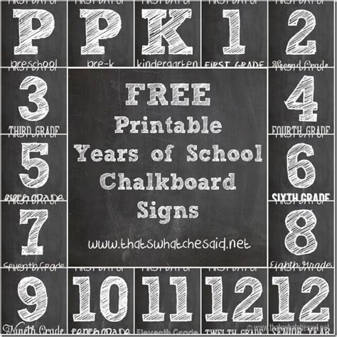 day of school chalkboard template free chalkboard day of school signs that s what che said