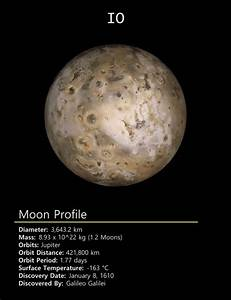 Io: Jupiter's Volcanic Moon Continuing with Galilean moons ...