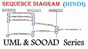 Uml Sequence Diagram For Beginner With Solved Example In