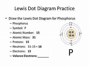Lewis Dot Diagram For Phosphorus  Thaipoliceplus Com