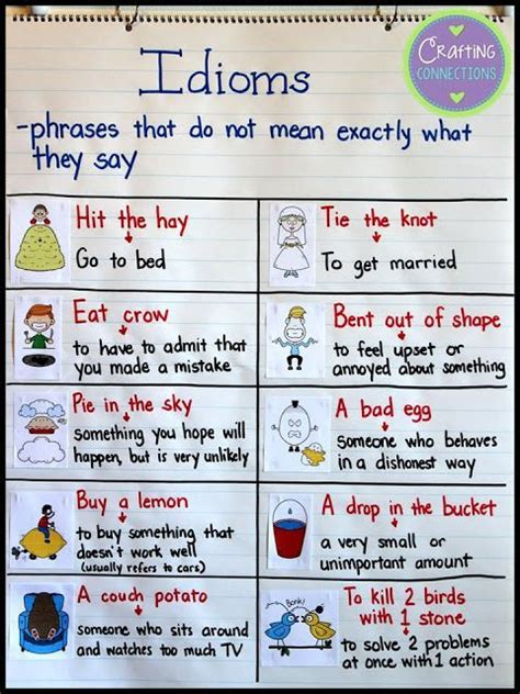 idioms activities elementary literacy teaching
